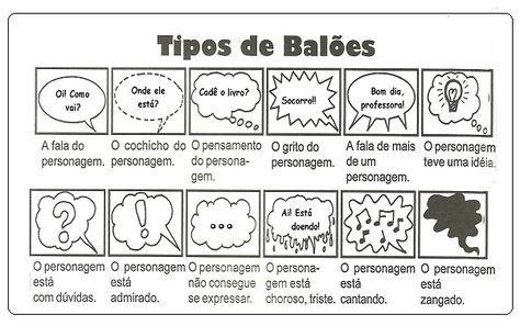 Resultado De Imagem Para Expressoes Dos Baloes Das Revistas Em