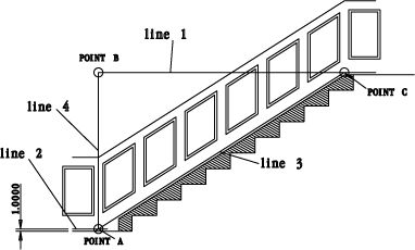 wainscoting on the stairs