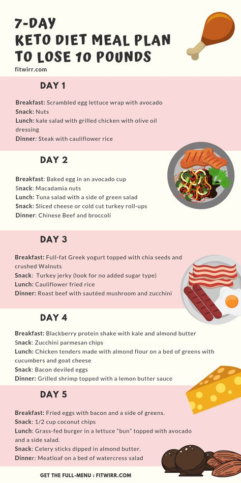 7-day meal plan to lose 10 lbs on keto. it's an easy to follow 1-week ketogenic or keto diet meal plan to drop 10 pounds in a week. #ketomenu
