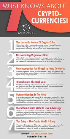Countries investing in bitcoin