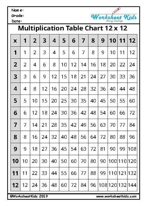 Times Table Grid To 12x12 In 2021 Times Tables Times Table Grid Times Table Chart Times tables worksheets 20