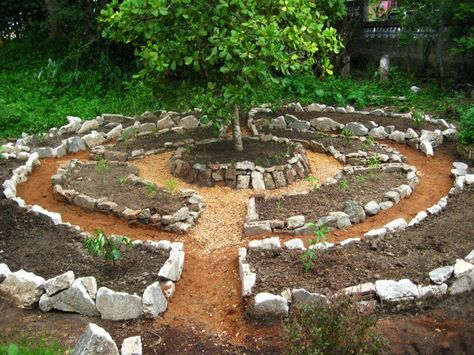 Based on permaculture principles using curves instead of straight lines. Some argue that this is more efficient layout for vegetable gardens. Mandala Garden Design