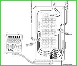 Generac Manual Transfer Switch Wiring Diagram - Wiring Diagram