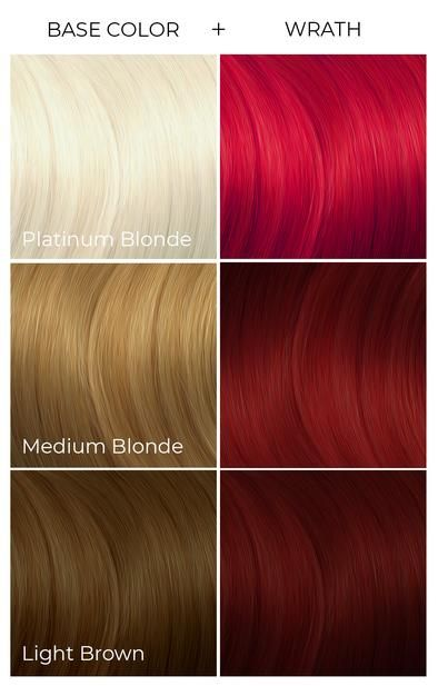 Arctic Fox Hair Color Is Vibrant Long Lasting Semi Permanent Hair Dye That Is Made In The Usa We A In 2020 Arctic Fox Hair Color Arctic Fox Dye Arctic Fox Hair Dye