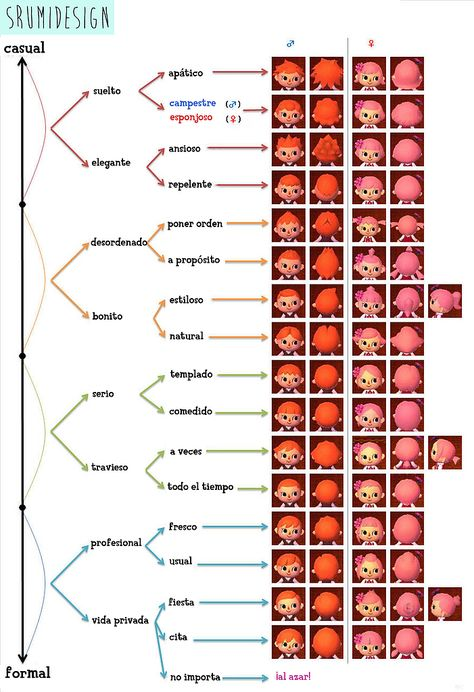 Banging peinados acnl Galería De Consejos De Color De Pelo - Les 13 meilleures images de acnl qr code Japonais | Motif ...