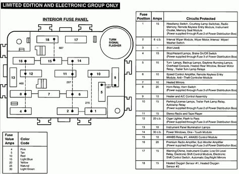 91 ford fuse box 1991 ford explorer wiring diagram in 2020 fuse panel  chevy  1991 ford explorer wiring diagram in