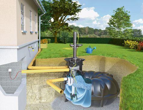 Bewasserung Mit Regenwasser Lasst Den Garten Aufbluhen Http Baufux24 Com Bewaesserung Mit Garten Bewasserungssystem Wassertank Garten Bewasserung Garten