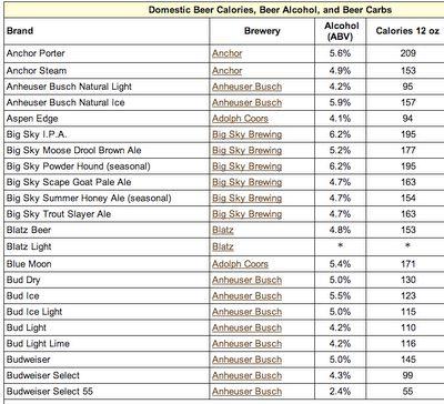 poultry calorie chart healthier me pinterest calorie chart poultry and food calorie chart