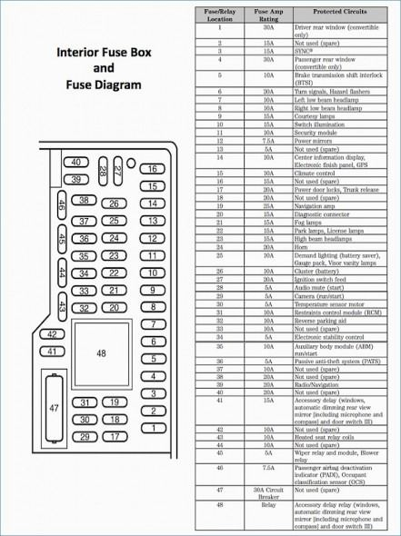 2006 ford f150 fuse block diagram 2012 ford f150 fuse box diagram di 2020  2012 ford f150 fuse box diagram di 2020