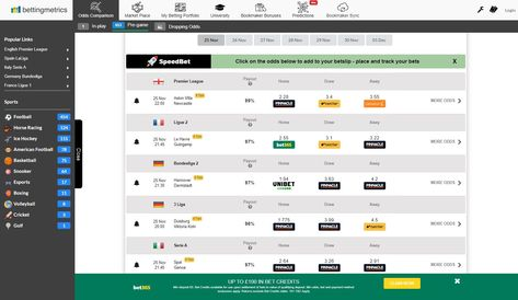 Looking For The Best Odds Check Out Our Odds Comparison And
