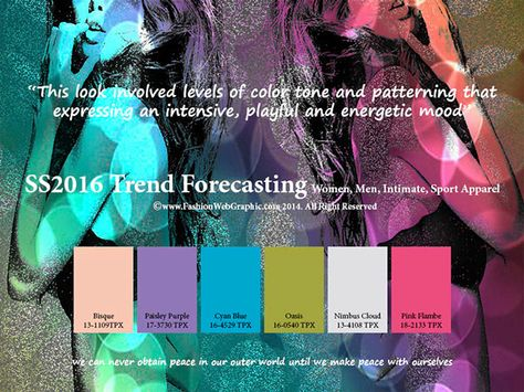 SS2016 trend forecasting on Behance