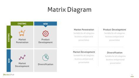 business pack presentation - google slides template #presentation, Presentation Pack Template, Presentation templates