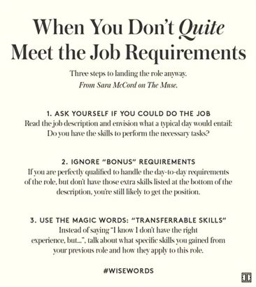 Pin By Sokrat Noskov On What To Wear To A Job Interview Job Interview Job Advice Job Interview Advice