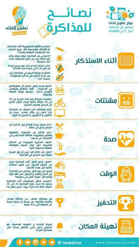 Epingle Sur Health Facts Food