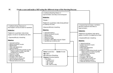 Nursing Care Plans Concept Map Bronhial Asthma Nursing Care