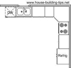 10X10 Kitchen Floor Plans - Bing Images | Remodel - Kitchen Ideas |  Pinterest | 10x10 kitchen, Kitchen floor plans and Kitchen floors