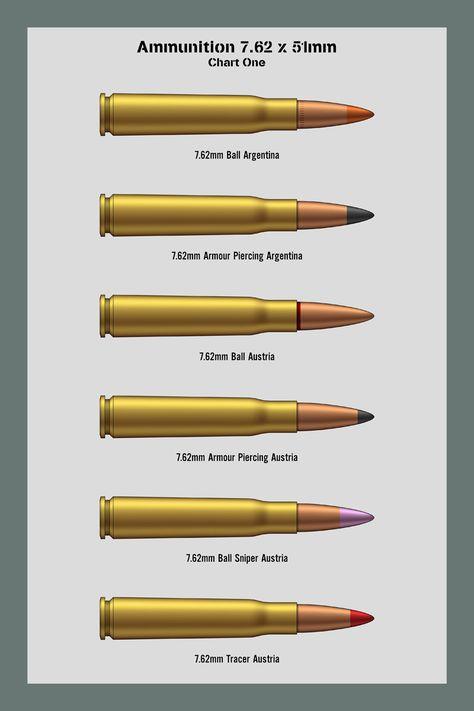 Cartridge Size Chart : cartridge, chart, Cartridges, Shells, Ideas, Ammunition,, Ammo,