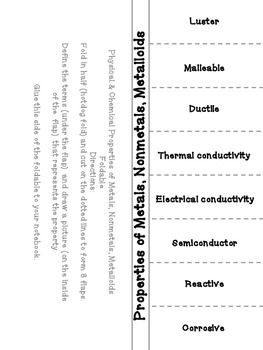Metals Nonmetals And Metalloids Worksheet 6th Grade
