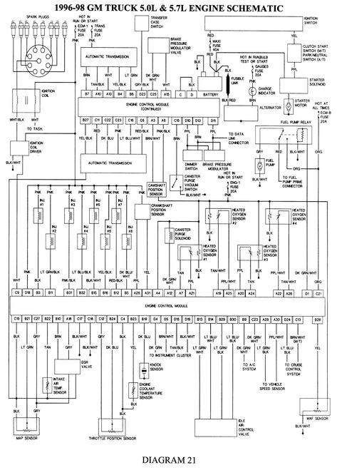 1996 Gmc Sonoma Wiring Diagram - Honda S2000 Engine Diagram -  bathrooms-vents.chevy-impala.decorresine.itWiring Diagram Resource