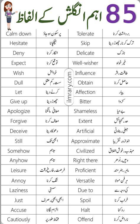 85 Basic English Vocabulary Words with Urdu Meaning