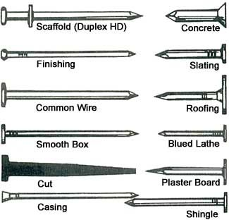 Nail and Screw Sizes – Garage Organization DIY Nails And Screws, Screws And Bolts, Prego, Tools Hardware, Nail Sizes, Best Nail Art Designs, Wood Tools, Types Of Nails, Home Repairs