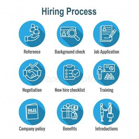 Hiring Process Icon Set With Benefits Background Check Introdu Stock Ad Icon Set Hiring Process Ad