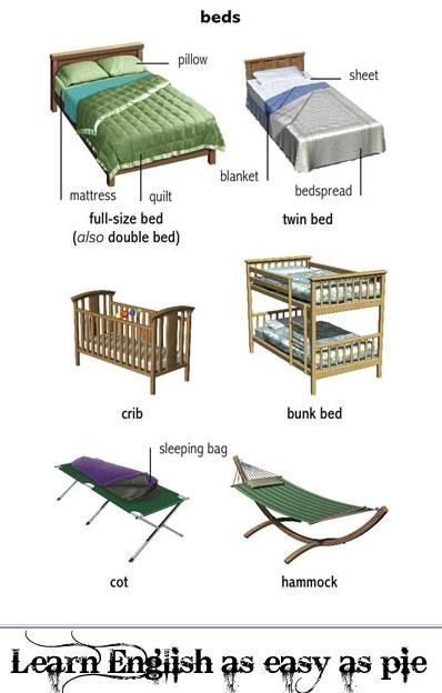 Types Of Beds Englishvocabulary English Idioms Learn English