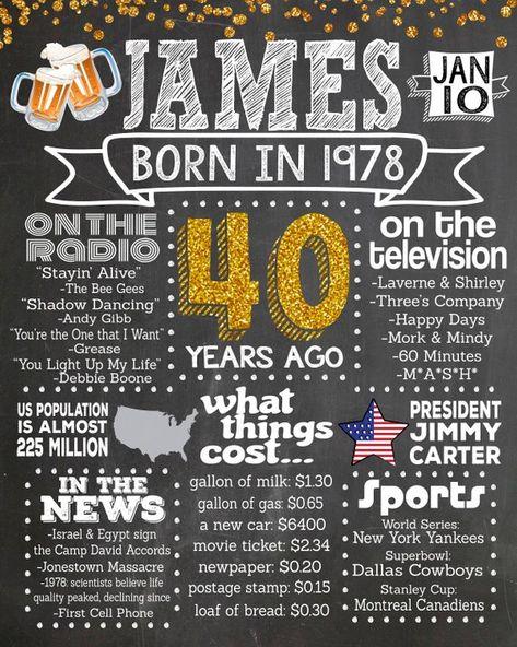 40th Birthday Poster Adult Party Ideas 30th 50th 60th 70th 80th Birth
