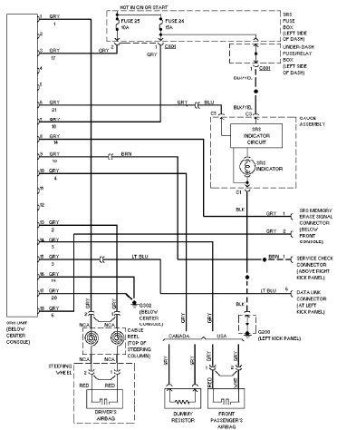 Wiring Diagram 1995 Honda Civic Wiring Diagram 1994 Honda Civic Schematic Diagram Of Wiring Diagram Honda Civic 1999 For 1995 Honda Civic Wiring Diagram Di 2020