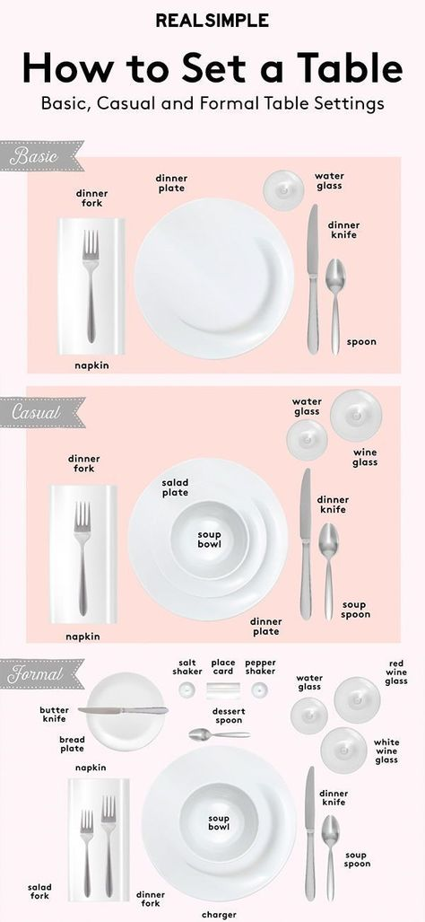 How to Set a Table for Spring