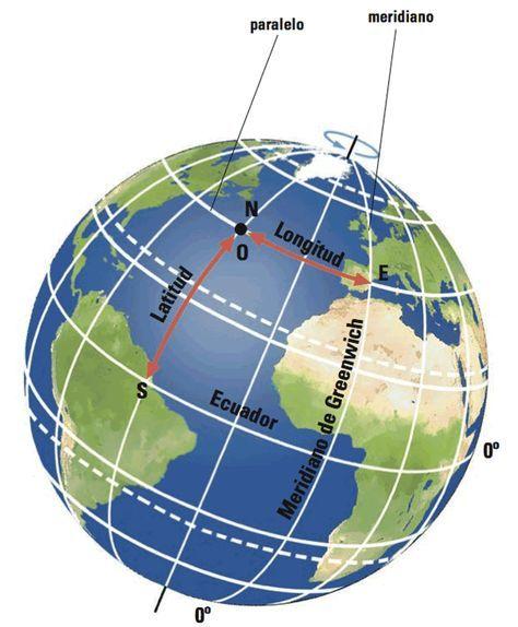 Introduccion Taller 1 La Latitud Y La Longitud Representamos Cualquier Punto De La Tierra Usando Teaching Geography Geography Activities Earth Layers Project