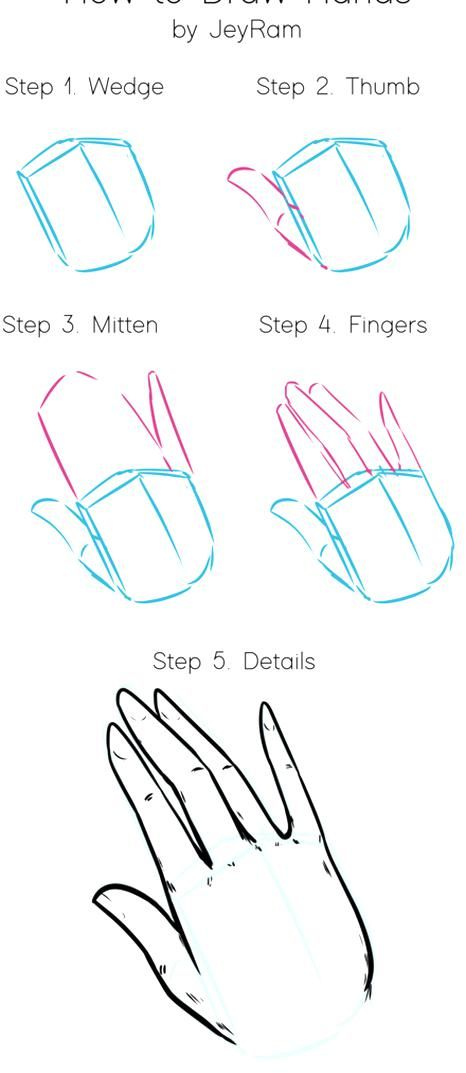 Learn How To Draw Hands With This Step By Step Tutorial On The There Are 4 Stages Of Understanding Ho In 2020 How To Draw Hands Drawing Tutorial Hands Hipster Drawings