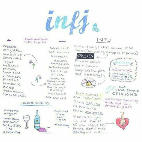 INFJs - Good, bad and the ugly via INFJ Anonymous (@infjanonymous) | Twitter