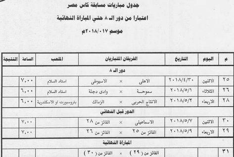 مواعيد مباريات مسابقة كأس مصر 2018 من دور الثمانية وحتى النهائى