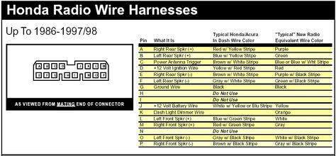honda accord 93 wires | honda accord, wire, honda  pinterest