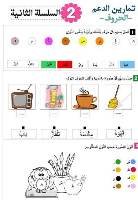 Arabic Language History Arabic Language Learn Arabic Alphabet Arabic Alphabet For Kids