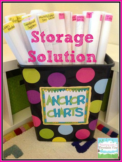 Anchor Chart Storage Solutions- love this. Laminate with labels on the back and store in a decorated (and clean!) garbage bin for future use.