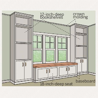 All About Window Seats Blank walls Storage shelves and Shelves