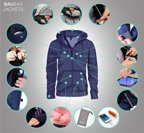 BauBax, the best travel jacket ever - it has earbud holders, phone pocket, a pen/stylus zipper pull, passport pocket, built-in gloves, microfiber cloth for cleaning glasses, iPad pocket, drink pocket, eye mask, and NECK PILLOW