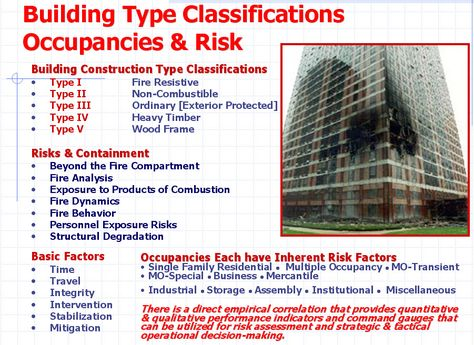 Types Of Building Construction  My Firefighter Nation  Are Exam