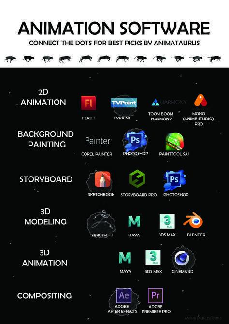 Es gibt viele verschiedene Optionen, wenn es darum geht, welche Animationss ... - #animationss #darum #Es #geht #gibt #optionen #verschiedene #viele #welche #wenn