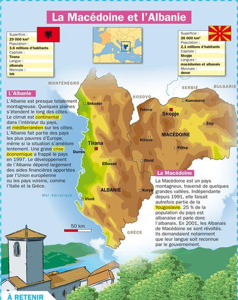 Fiche exposés : La Macédoine et l'Albanie