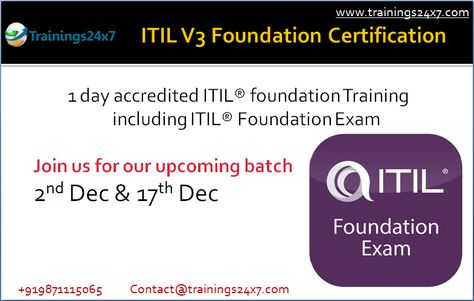 The Below Figure Shows Qualification Levels Along With Credits At Each Level To Bee Itil 2016 Certified