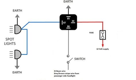 Car Spotlight Wiring Diagram With 12 Volt Supply And Hi Beam Wire Wiring Diagram Light Switch Wiring Wire 3 Way Switch Wiring