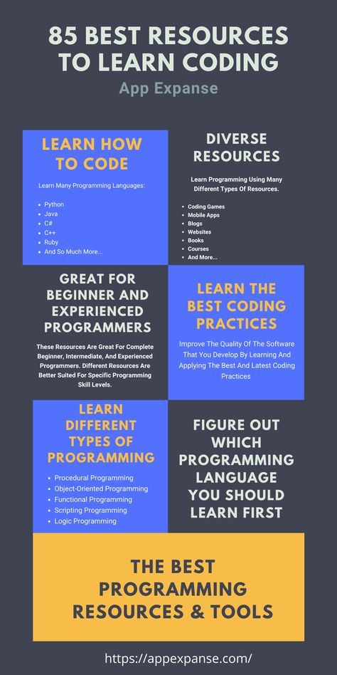 85 Best Resources to Learn Coding