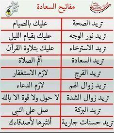 همسات ايمانية تحفيزية للقلوب الربانية Islamic Phrases Islam Facts Islamic Love Quotes