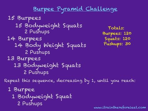 List of Pinterest stadiums workout full body pictures & Pinterest
