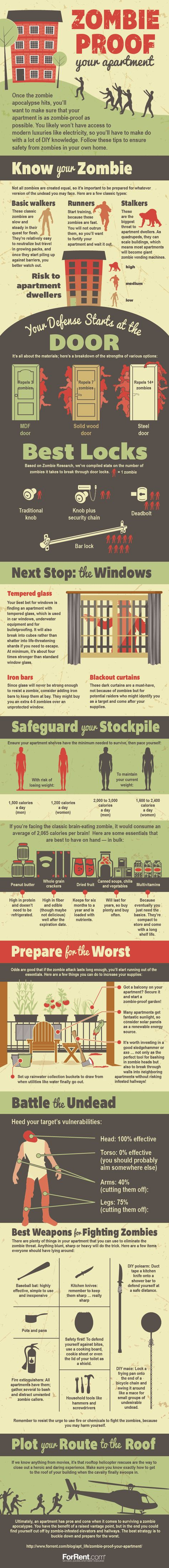 #Zombie Proof Your #Apartment