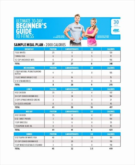 30 Bodybuilding Meal Planner Template In 2020 Meal Planner