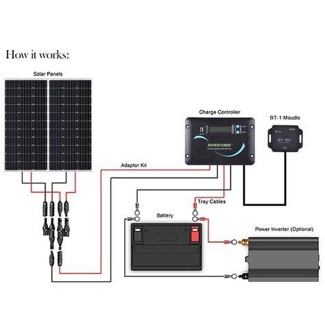 Renogy 200 Watt 12 Volt Solar RV Kit